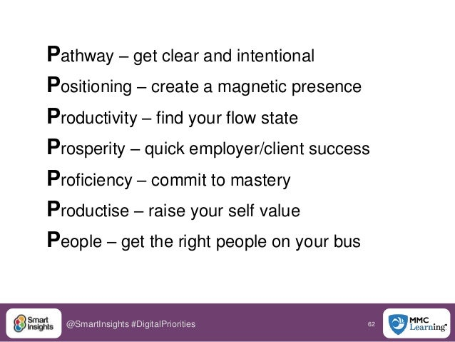 62@SmartInsights #DigitalPriorities Pathway – get clear and intentional Positioning – create a magnetic presence Productiv...