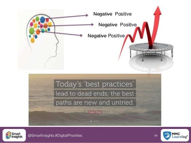 63@SmartInsights #DigitalPriorities Negative Positive Negative Positive Negative Positive