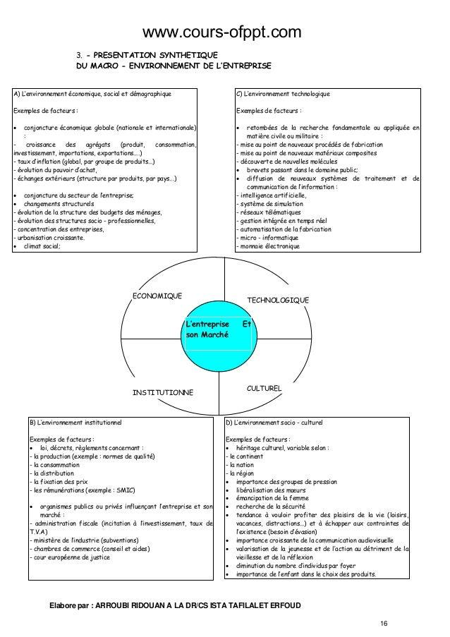 micro environnement de l entreprise pdf