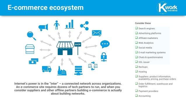 Marketing Technology For E Commerce