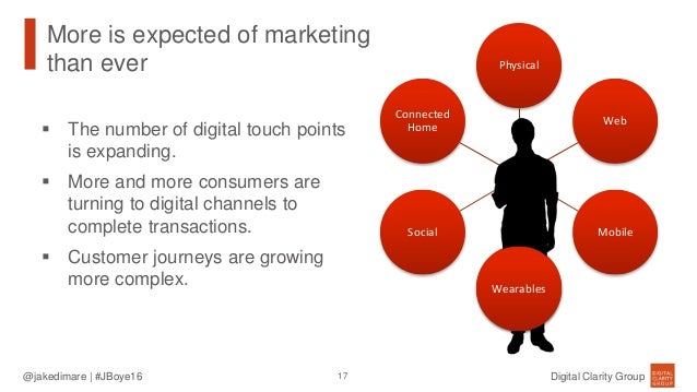 @jakedimare | #JBoye16 Digital Clarity Group Physical Web Mobile Wearables Social Connected Home 17 More is expected of ma...