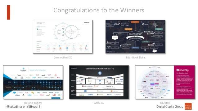 @jakedimare | #JBoye16 Digital Clarity Group Connective DX PitchBook Data Delphic Digital Acrolinx Uberflip Congratulation...