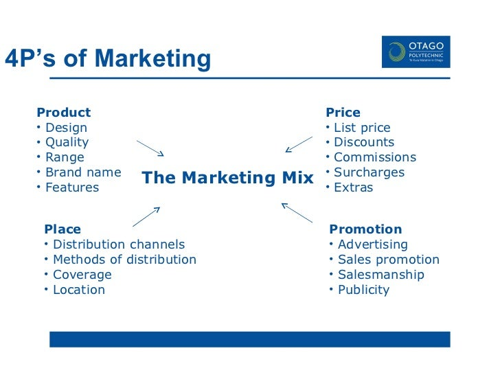 essays about marketing mix Marketing mix paper marketing mix might be considered the most important term in marketing the marketing mix components are basic foundation of a marketing plan the marketing mix consists of the four p 's which are price, place, product, and promotion.