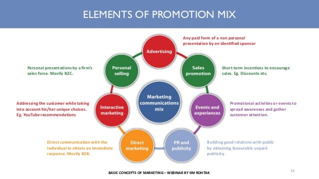 marketing mix of samsung mobiles Strategic report of samsung mobile  5 psychological clause 5 statistical analysis 6 marketing mix 7 product 7 price 7  on samsung mobiles.