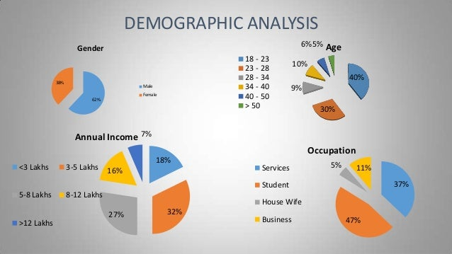 demographic analysis 提供demographic analysis from summaries of an age-structured population文档免费下载,摘要:biometrics59,778 .