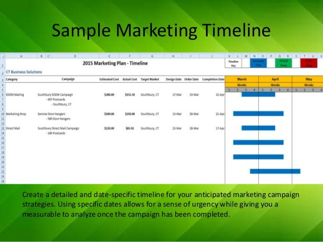 Marketing 101 A Small Business Strategy Guide – Sample Marketing Timeline