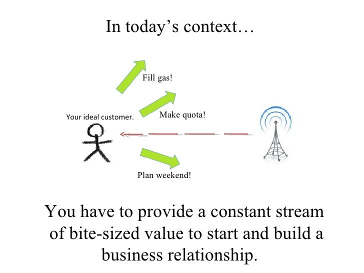 how to start up a business relationship and turn into sales Write out a business plan this may vary according to what type of call center you are starting the business plan will include projected sales over specific periods of time, marketing activities and investments, expenses, cost of equipment, and employee salaries and benefits.
