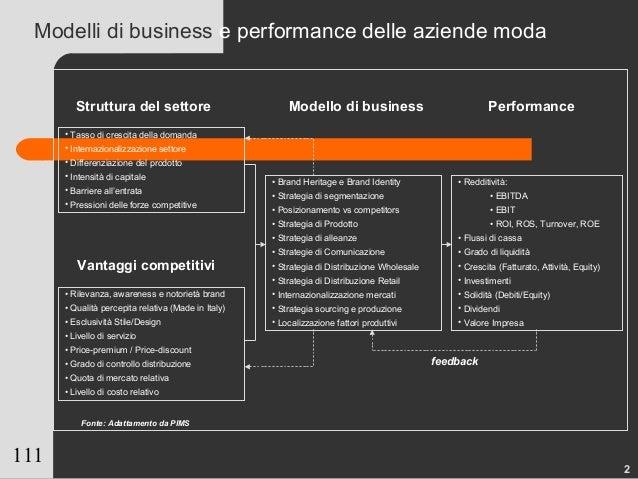 111 Modelli di business e performance delle aziende moda Struttura del settore Modello di business Performance • Tasso di ...