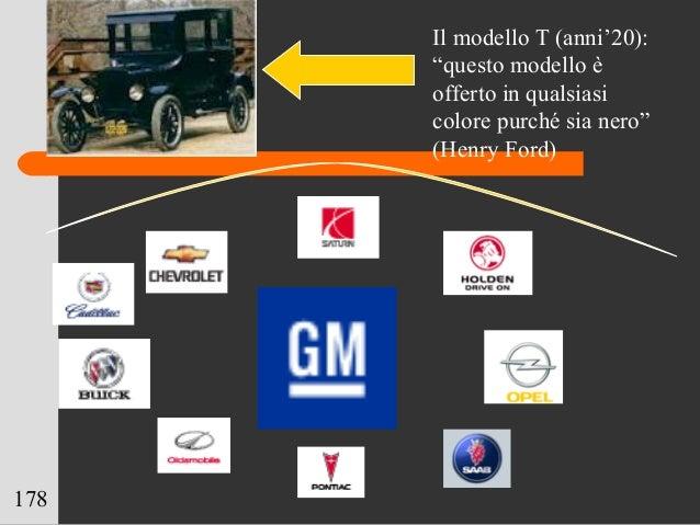 """178 Il modello T (anni'20): """"questo modello è offerto in qualsiasi colore purché sia nero"""" (Henry Ford)"""
