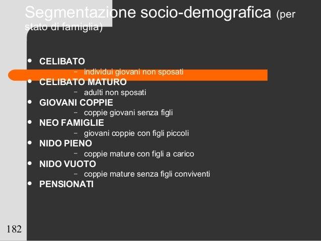 182 Segmentazione socio-demografica (per stato di famiglia)  CELIBATO – individui giovani non sposati  CELIBATO MATURO –...