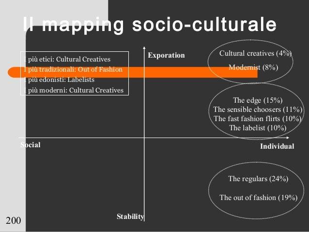200 Il mapping socio-culturale IndividualSocial Stability I più moderni: Cultural Creatives I più edonisti: Labelists I pi...