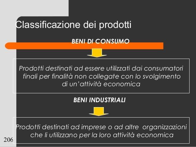 206 Classificazione dei prodotti BENI DI CONSUMO Prodotti destinati ad essere utilizzati dai consumatori finali per finali...