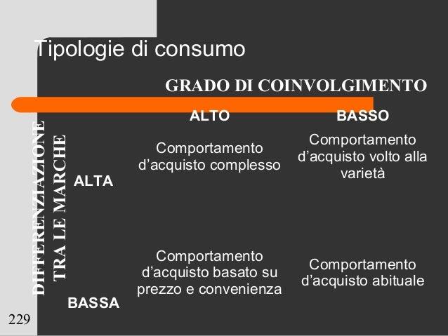 229 Tipologie di consumo ALTA BASSA ALTO BASSO Comportamento d'acquisto complesso Comportamento d'acquisto volto alla vari...