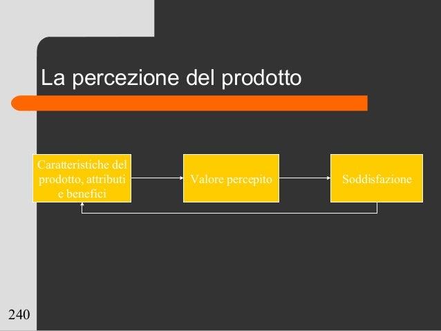240 La percezione del prodotto Caratteristiche del prodotto, attributi e benefici Valore percepito Soddisfazione