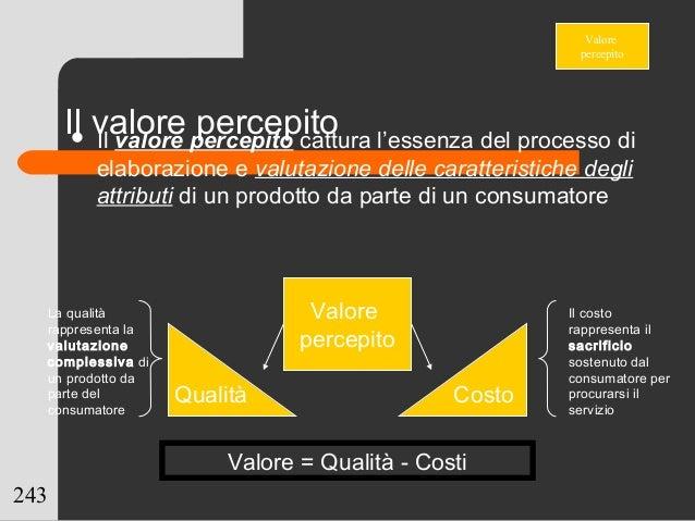 243 Il valore percepito Il valore percepito cattura l'essenza del processo di elaborazione e valutazione delle caratteris...