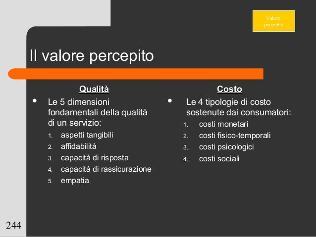244 Il valore percepito QualitàQualità  Le 5 dimensioni fondamentali della qualità di un servizio: 1. aspetti tangibili 2...