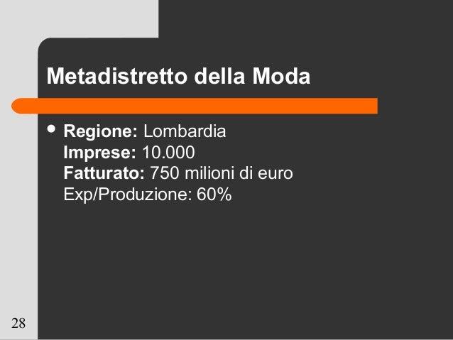 28 Metadistretto della Moda  Regione: Lombardia Imprese: 10.000 Fatturato: 750 milioni di euro Exp/Produzione: 60%