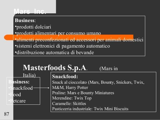 87 Mars Inc. Business: •prodotti dolciari •prodotti alimentari per consumo umano •alimenti preconfezionati ed accessori pe...