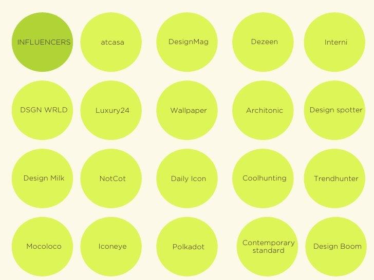 Le aziende possonocoinvolgere le persone?Quali sono gli strumenti?  Social network orizzontali  Social network verticali  ...