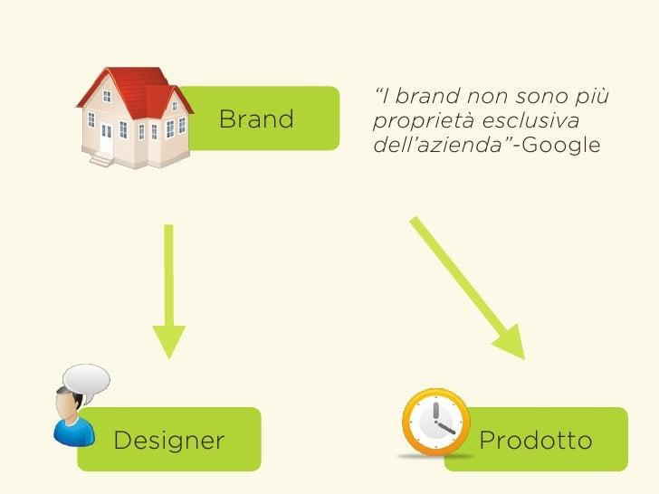 """""""I brand non sono più       Brand   proprietà esclusiva               dell'azienda""""-GoogleDesigner                Prodotto"""