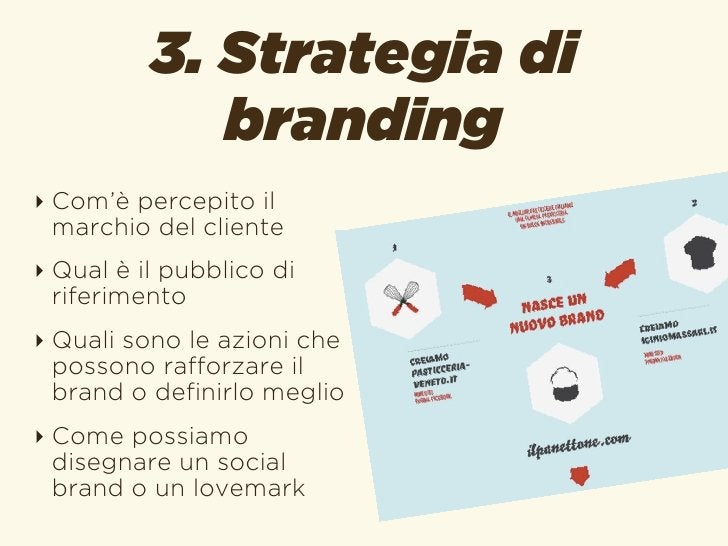 Marketing 2.0 for the Product and furniture design market