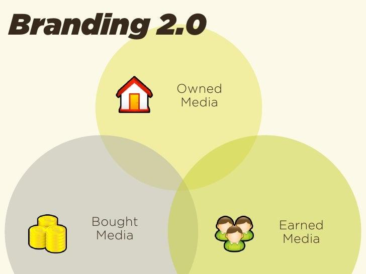Branding 2.0             Owned             Media    Bought           Earned    Media            Media
