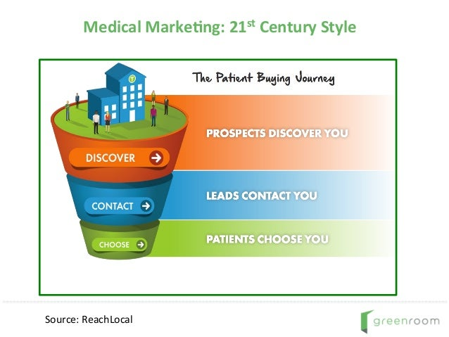 marketing in the 21st century