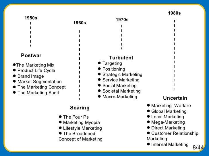 mega marketing meaning