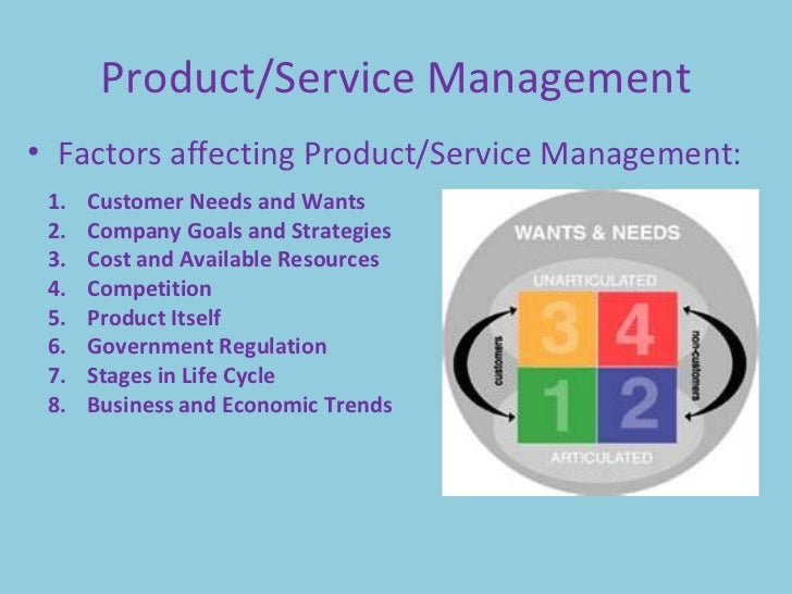 factors affecting marketing management You are to assume the role of marketing specialist at cut away marketing management series describe factors that affect the.