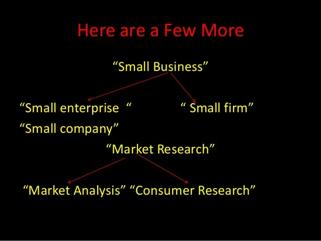 """Here are a Few More               """"Small Business""""""""Small enterprise """"       """" Small firm""""""""Small company""""               """"Ma..."""