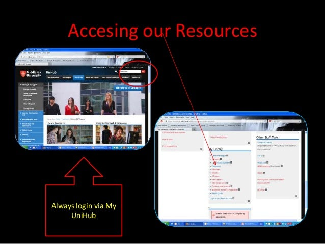 Accesing our ResourcesAlways login via My     UniHub