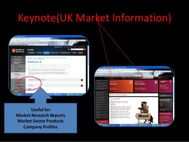 Keynote(UK Market Information)       Useful forMarket Research ReportsMarket Sector Products   Company Profiles