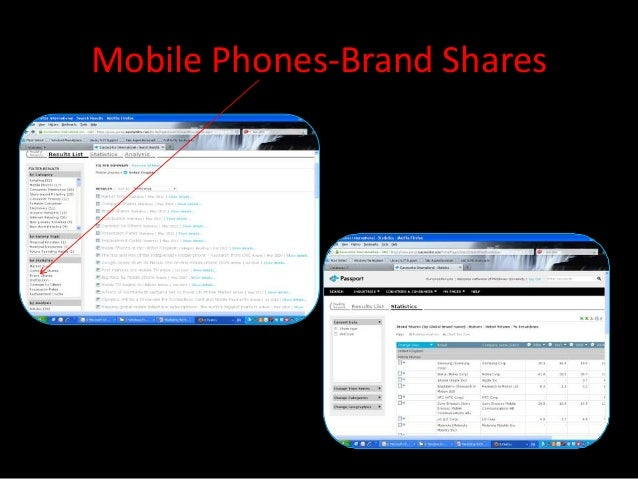 Mobile Phones-Brand Shares