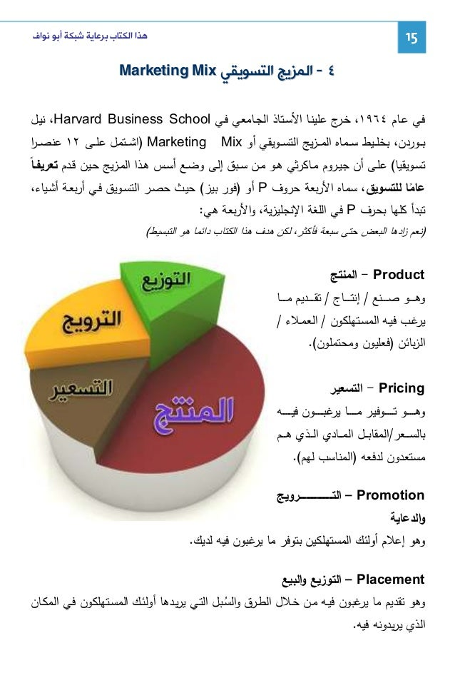 كتاب استراتيجيات التسويق pdf