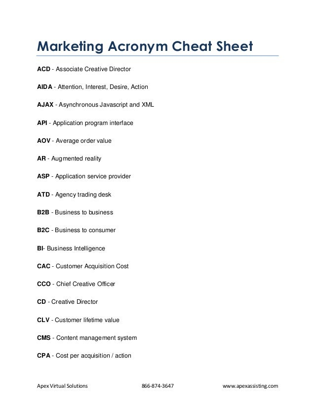 Marketing and Digital Acronym Cheat Sheet
