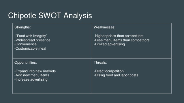 chipotle swot analysis Restaurants and food starbucks swot & pestle analysis last updated : oct,  chipotle mexican grill swot and pestle analysis last updated : dec, 2017 chipotle mexican grill, inc along with its subsidiaries which operates mexican grill restaurants, is a delaware corporation an american fast casual restaurant chain.