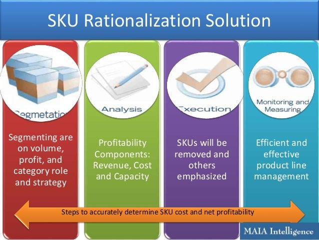 is rationalisation a desirable strategy for Start studying business - 135 marketing strategy learn vocabulary, terms, and more with flashcards, games, and other study tools.