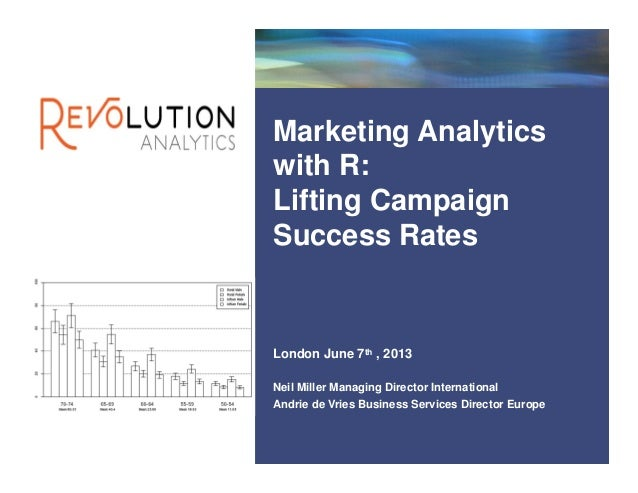 RevolutionConfidential Marketing Analytics with R: Lifting Campaign Success Rates London June 7th , 2013 Neil Miller Mana...