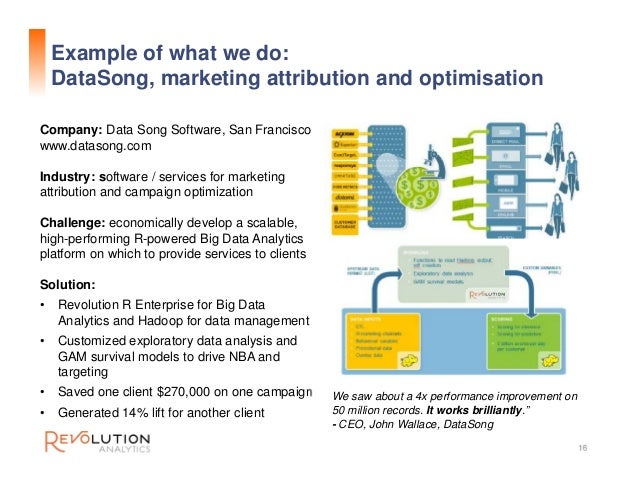 Marketing Analytics with R Lifting Campaign Success Rates