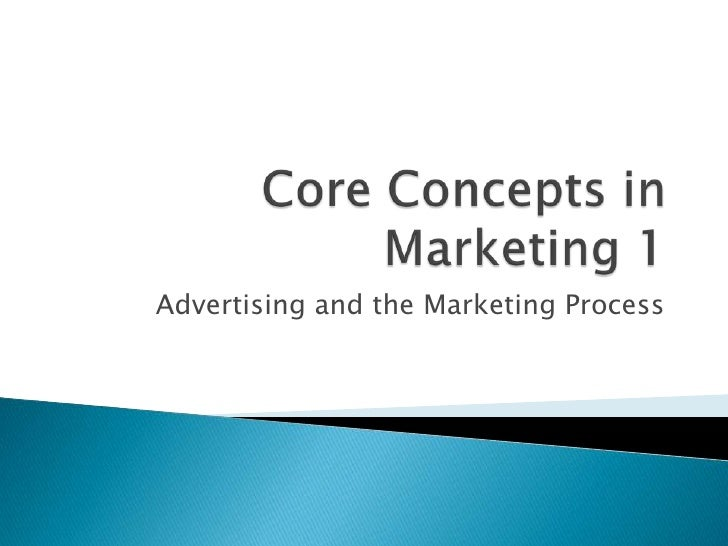 Advertising and the Marketing Process