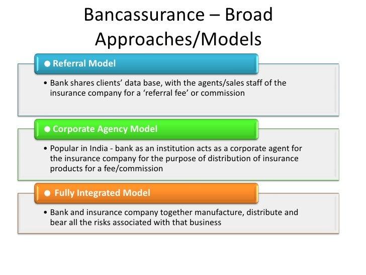 marketing and branding of bancassurance precis