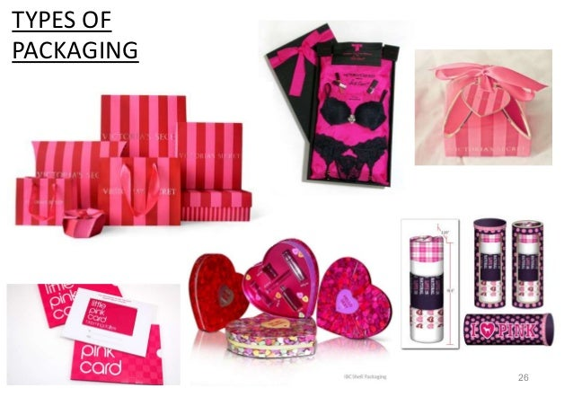 Marketing and example Brand- Victoria's secret