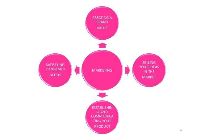 Victorias secret marketing analysis