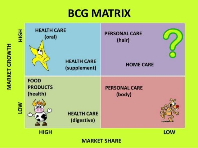 bcg matrix of apple 2017
