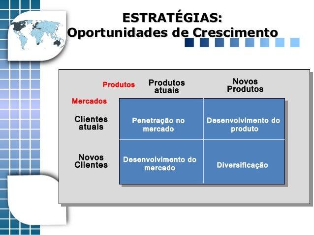 ESTRATÉGIAS:ESTRATÉGIAS: Oportunidades de CrescimentoOportunidades de Crescimento Penetração no mercado Desenvolvimento do...