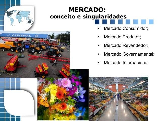 • Mercado Consumidor; • Mercado Produtor; • Mercado Revendedor; • Mercado Governamental; • Mercado Internacional. MERCADO:...