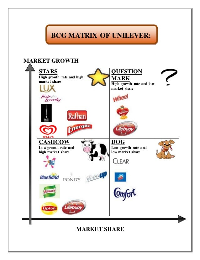 mcdonalds bcg dogs stars matrix Dogs 18 using the boston matrix at brand level 20  bcg-matrix, boston box, boston matrix, boston consulting group analysis  question marks stars dogs cash cows.