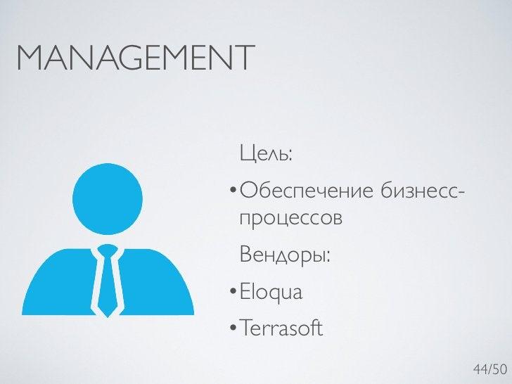 MANAGEMENT         Цель:        •Обеспечение бизнесс-         процессов         Вендоры:        •Eloqua        •Terrasoft ...