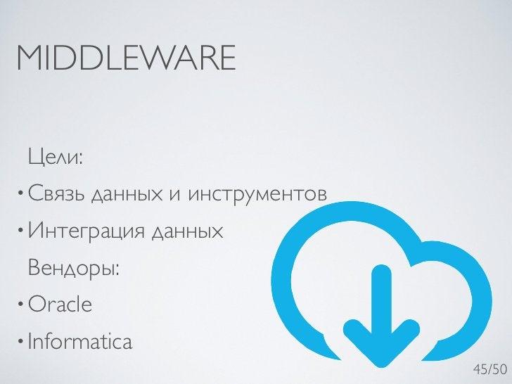 MIDDLEWARE Цели:• Связь   данных и инструментов• Интеграция    данных Вендоры:• Oracle• Informatica                       ...