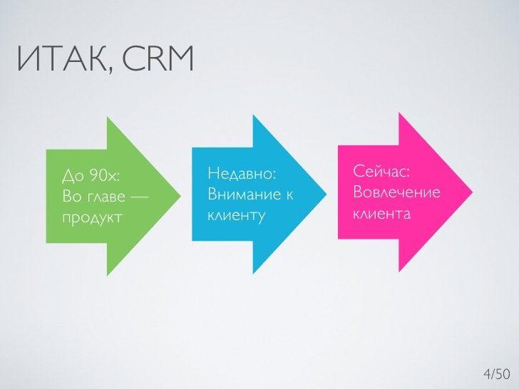 ИТАК, CRM  До 90х:      Недавно:     Сейчас:  Во главе —   Внимание к   Вовлечение  продукт      клиенту      клиента     ...